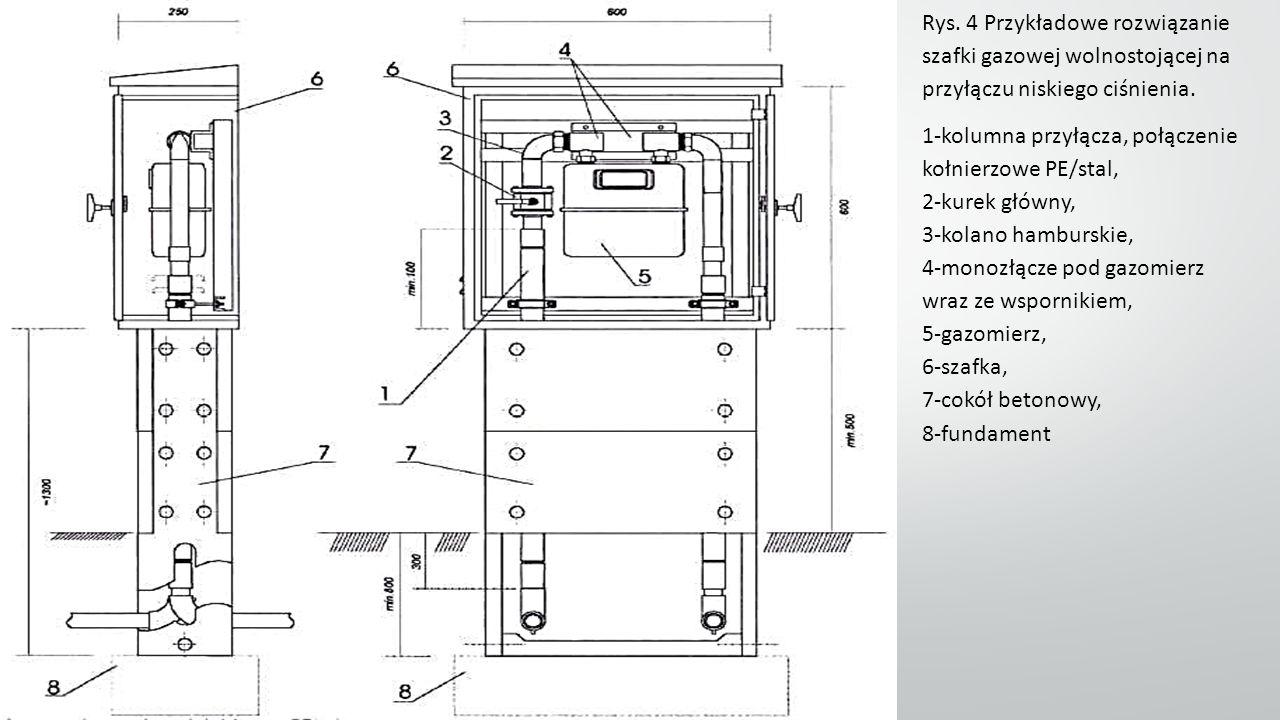 Rys. 4 Przykładowe rozwiązanie szafki gazowej wolnostojącej na przyłączu niskiego ciśnienia. 1-kolumna przyłącza, połączenie kołnierzowe PE/stal, 2-ku