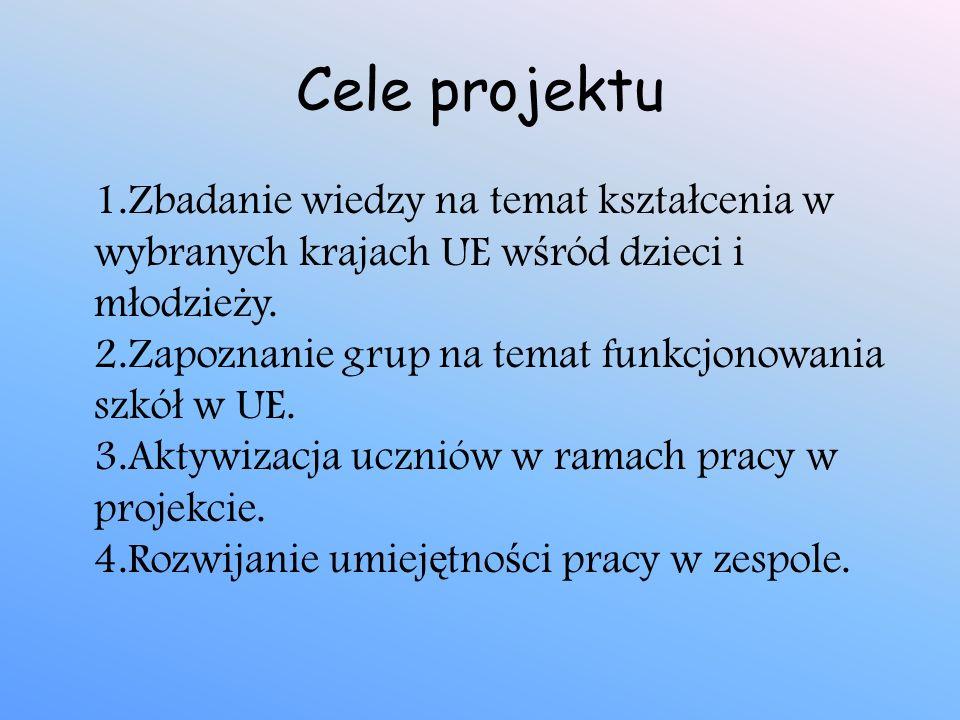 Cele projektu 1.Zbadanie wiedzy na temat kszta ł cenia w wybranych krajach UE w ś ród dzieci i m ł odzie ż y. 2.Zapoznanie grup na temat funkcjonowani