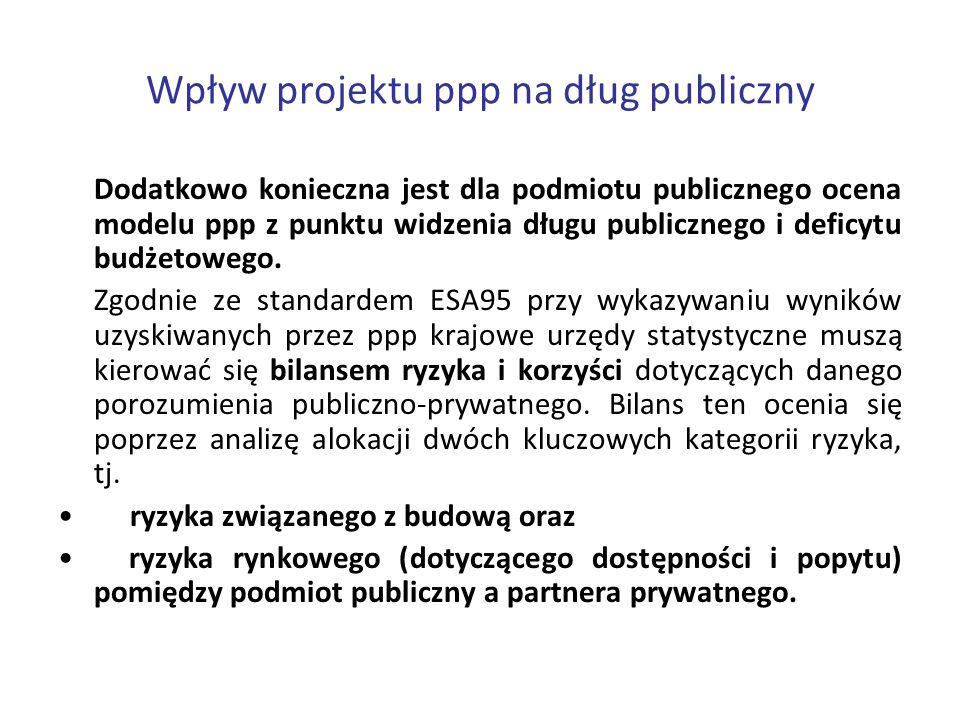 Wpływ projektu ppp na dług publiczny Dodatkowo konieczna jest dla podmiotu publicznego ocena modelu ppp z punktu widzenia długu publicznego i deficytu