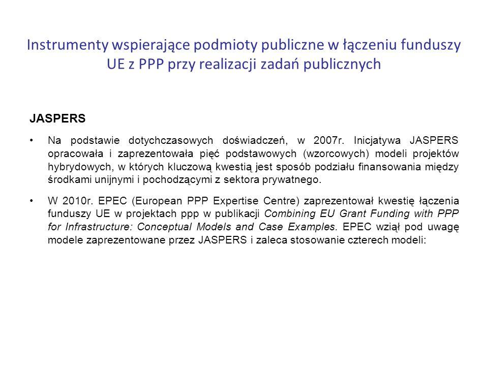 Instrumenty wspierające podmioty publiczne w łączeniu funduszy UE z PPP przy realizacji zadań publicznych JASPERS Na podstawie dotychczasowych doświad