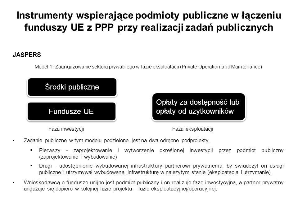 Instrumenty wspierające podmioty publiczne w łączeniu funduszy UE z PPP przy realizacji zadań publicznych JASPERS Model 1: Zaangażowanie sektora prywa