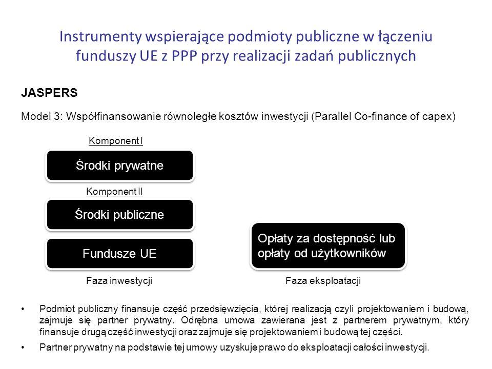 Instrumenty wspierające podmioty publiczne w łączeniu funduszy UE z PPP przy realizacji zadań publicznych JASPERS Model 3: Współfinansowanie równoległ