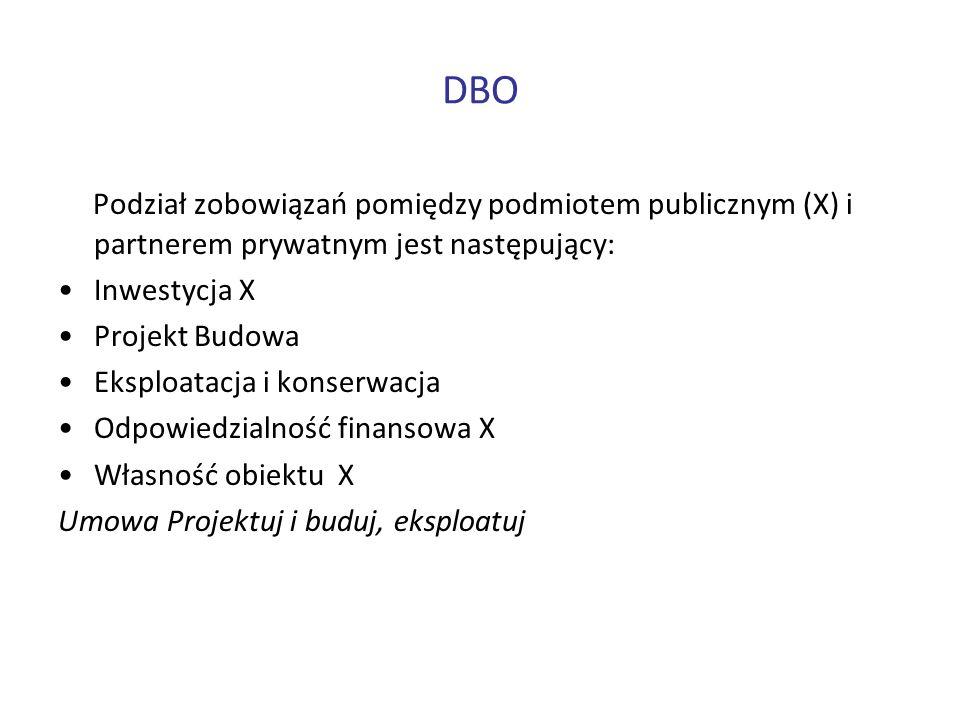 DBO Podział zobowiązań pomiędzy podmiotem publicznym (X) i partnerem prywatnym jest następujący: Inwestycja X Projekt Budowa Eksploatacja i konserwacj