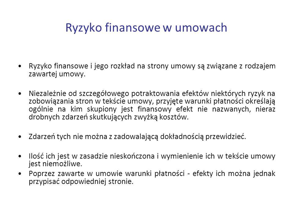 Ryzyko finansowe w umowach Ryzyko finansowe i jego rozkład na strony umowy są związane z rodzajem zawartej umowy. Niezależnie od szczegółowego potrakt