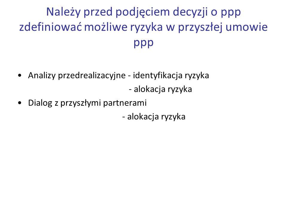Należy przed podjęciem decyzji o ppp zdefiniować możliwe ryzyka w przyszłej umowie ppp Analizy przedrealizacyjne - identyfikacja ryzyka - alokacja ryz