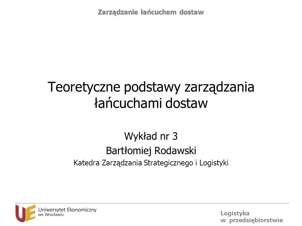 Logistyka w przedsiębiorstwie Zarządzanie łańcuchem dostaw Teoretyczne podstawy zarządzania łańcuchami dostaw Wykład nr 3 Bartłomiej Rodawski Katedra