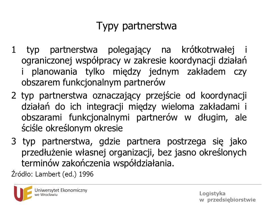 Logistyka w przedsiębiorstwie Typy partnerstwa 1 typ partnerstwa polegający na krótkotrwałej i ograniczonej współpracy w zakresie koordynacji działań