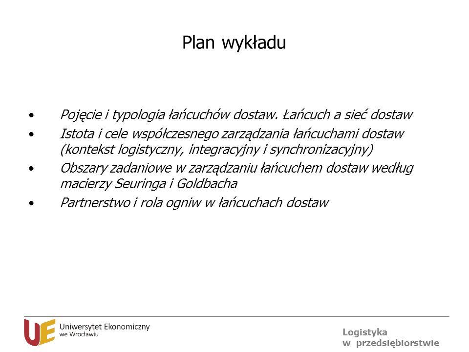 Logistyka w przedsiębiorstwie Plan wykładu Pojęcie i typologia łańcuchów dostaw. Łańcuch a sieć dostaw Istota i cele współczesnego zarządzania łańcuch