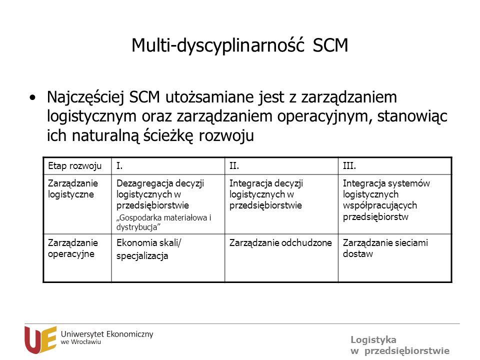 Logistyka w przedsiębiorstwie Multi-dyscyplinarność SCM Najczęściej SCM utożsamiane jest z zarządzaniem logistycznym oraz zarządzaniem operacyjnym, st