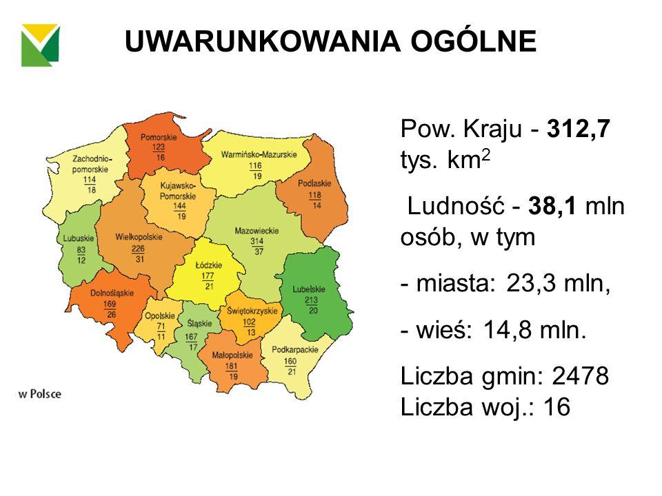 Zużycie nawozów mineralnych i wapniowych (w kg czystego składnika NPK na 1 ha użytków rolnych) -w przeliczeniu na 1 ha UR w 2008 r zużyto 132,6 kg NPK; -nawozów wapniowych w przeliczeniu na1 ha UR wynosi 38,5 kg, -obornika, w przeliczeniu na czysty składnik NPK na 1 ha UR w dobrej kulturze rolnej stanowiło równowartość 59,0 kg NPK.