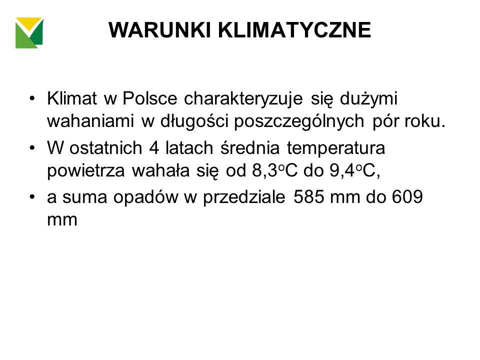 Średnia temperatura: od 8,3oC do 9,4oC Suma opadów: 585 mm do 609 mm