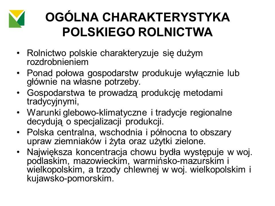 GOSPODARSTWA ROLNE I ICH STRUKTURA - w 2009 r.-1765,9 tys.