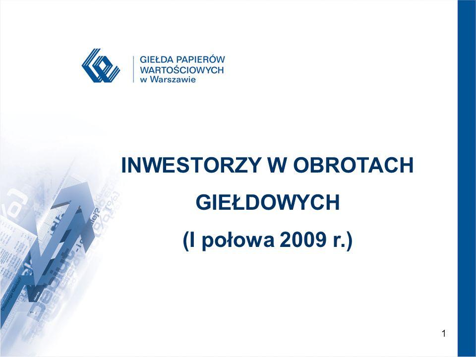 2 RYNEK AKCJI W I POŁ.2009 ROKU w I poł. 2009 roku udział największych transakcji (powyżej 10 tys.