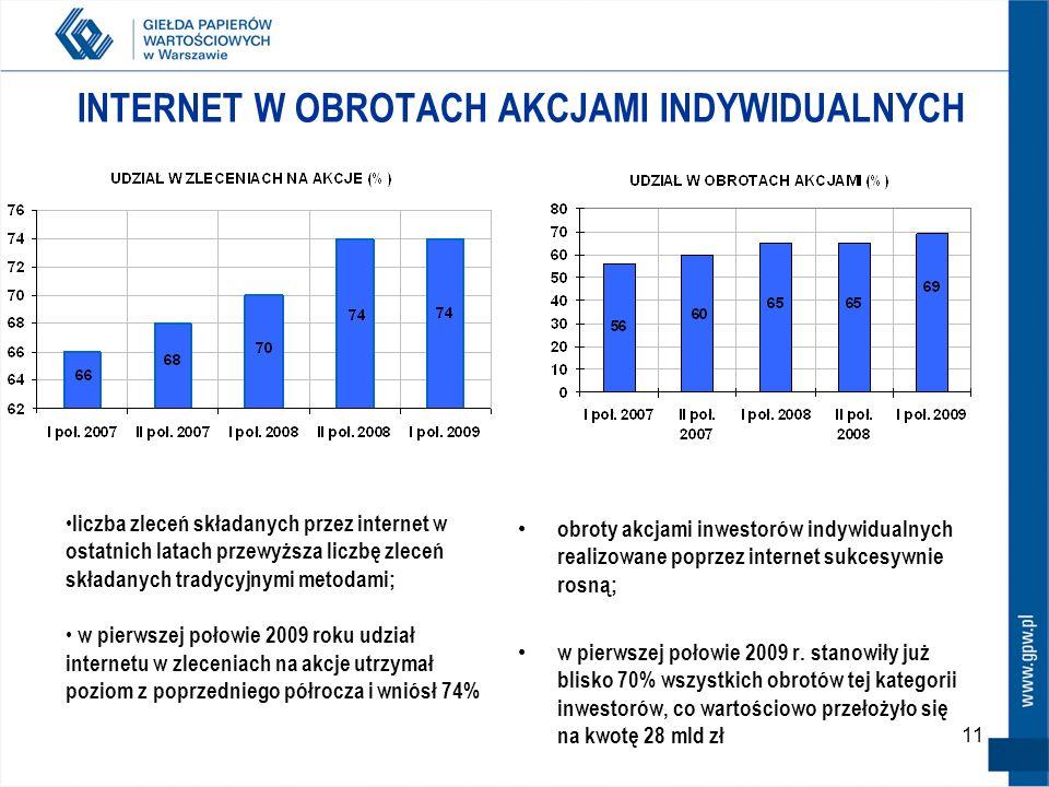 11 INTERNET W OBROTACH AKCJAMI INDYWIDUALNYCH obroty akcjami inwestorów indywidualnych realizowane poprzez internet sukcesywnie rosną; w pierwszej poł