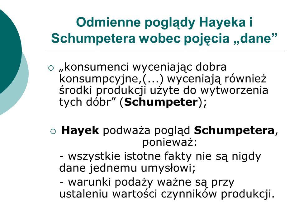 Odmienne poglądy Hayeka i Schumpetera wobec pojęcia dane konsumenci wyceniając dobra konsumpcyjne,(...) wyceniają również środki produkcji użyte do wy