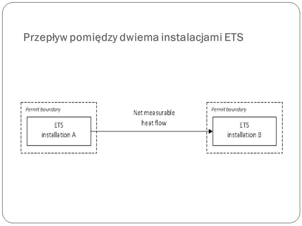 Przepływ pomiędzy dwiema instalacjami ETS