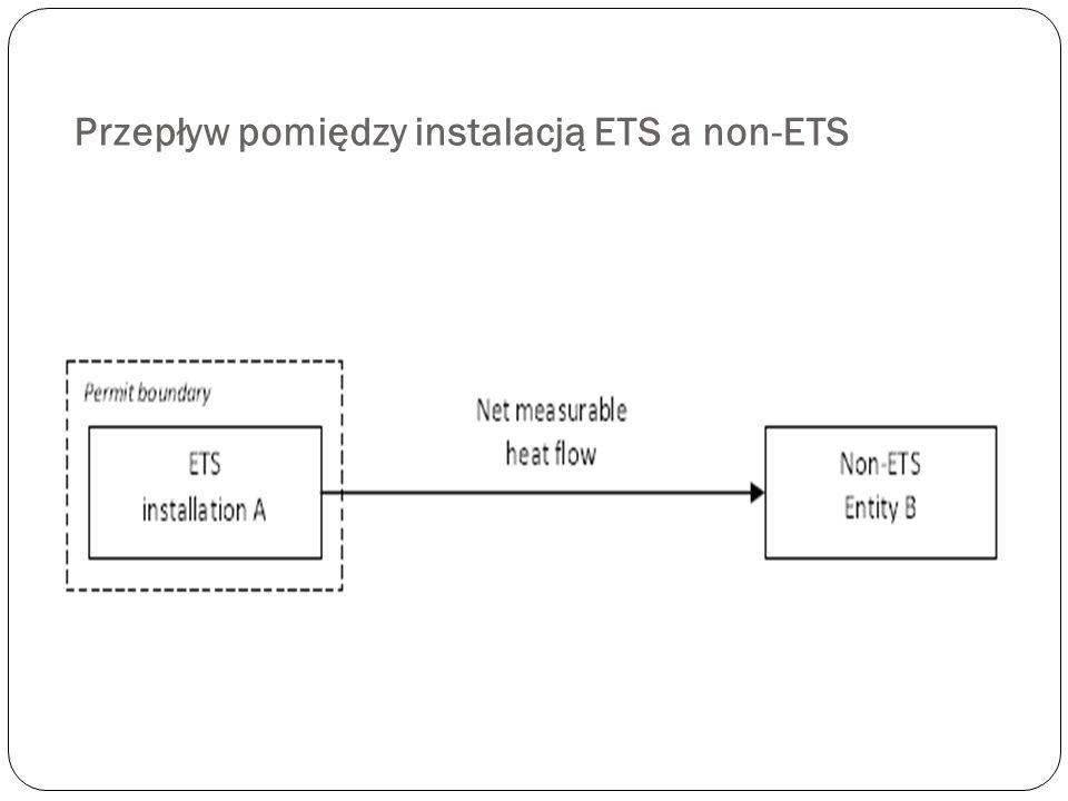 Przepływ pomiędzy instalacją ETS a non-ETS