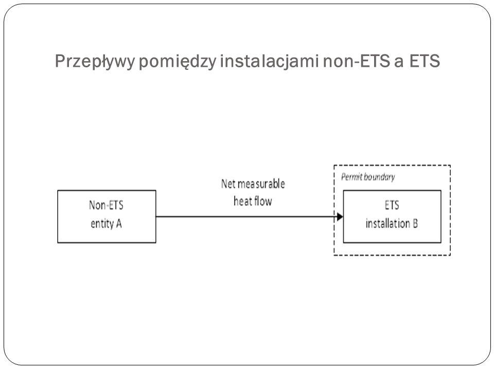 Przepływy pomiędzy instalacjami non-ETS a ETS