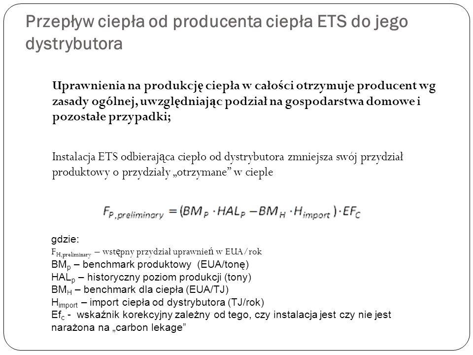 Przepływ ciepła od producenta ciepła ETS do jego dystrybutora Uprawnienia na produkcj ę ciepła w cało ś ci otrzymuje producent wg zasady ogólnej, uwzg