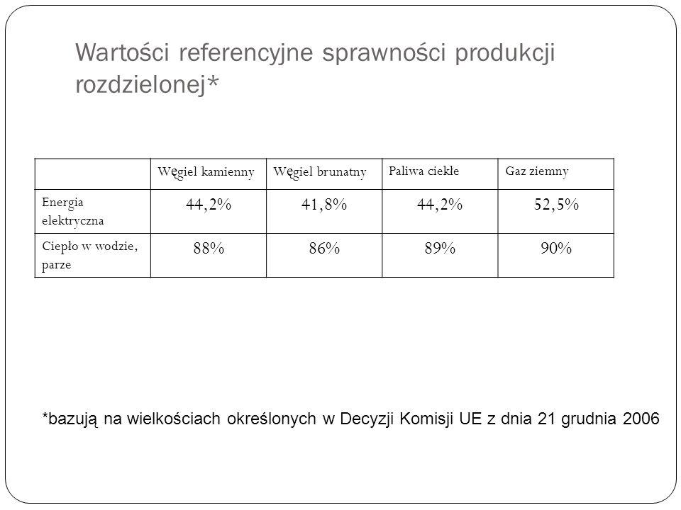 Wartości referencyjne sprawności produkcji rozdzielonej* W ę giel kamiennyW ę giel brunatnyPaliwa ciekłeGaz ziemny Energia elektryczna 44,2%41,8%44,2%