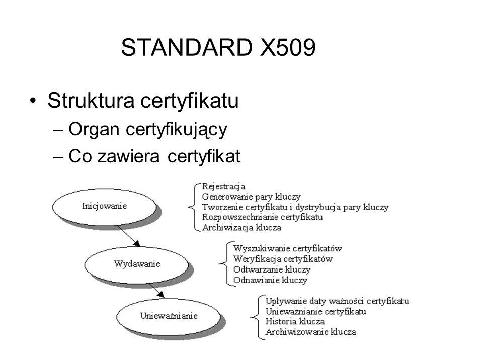 STANDARD X509 Struktura certyfikatu –Organ certyfikujący –Co zawiera certyfikat