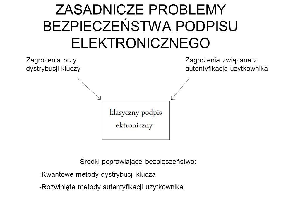ZASADNICZE PROBLEMY BEZPIECZEŃSTWA PODPISU ELEKTRONICZNEGO Zagrożenia przy dystrybucji kluczy Zagrożenia związane z autentyfikacją uzytkownika Środki