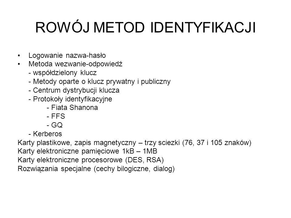 ROWÓJ METOD IDENTYFIKACJI Logowanie nazwa-hasło Metoda wezwanie-odpowiedź - współdzielony klucz - Metody oparte o klucz prywatny i publiczny - Centrum