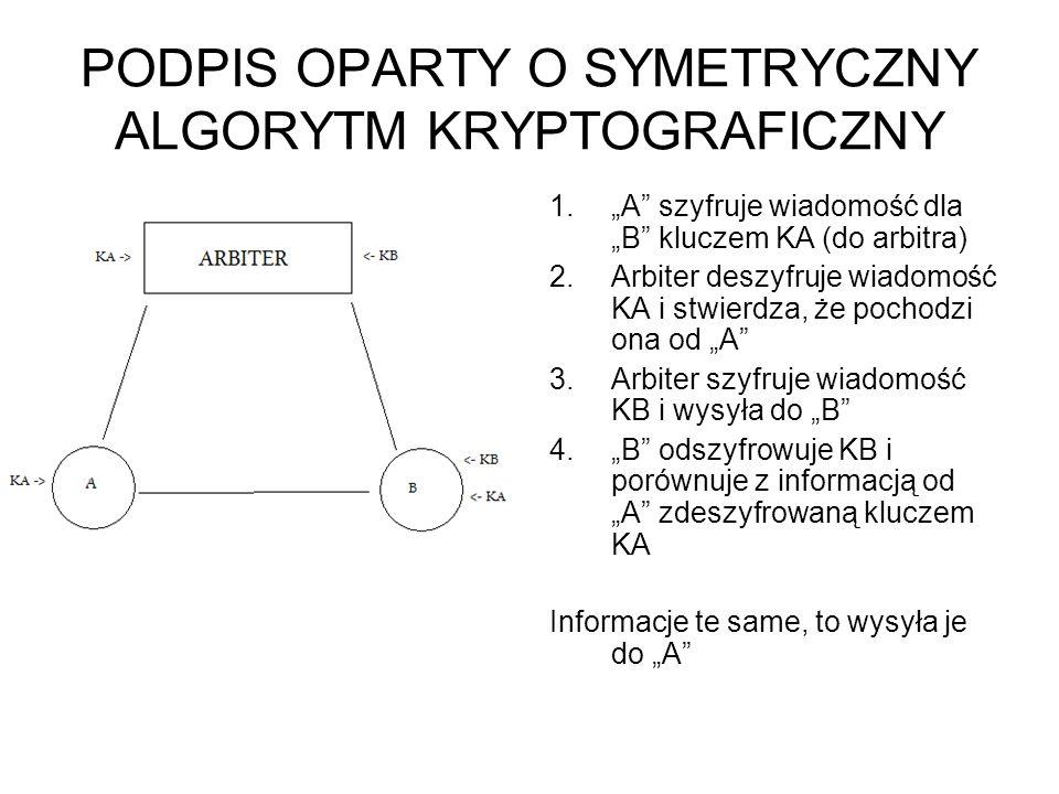 PODPIS OPARTY O NIESYMETRYCZNE ALGORYTMY KRYPTOGRAFICZNE (RSA) Protokół przedstawia się następująco: - Alicja szyfruje dokument przy uzyciu własnego klucza prywatnego, tym samym go podpisuje - Alicja przesyła podpisany dokument Bobowi - W celu sprawdzenia podpisu Bob deszyfryje dokument za pomocą klucza publicznego Alicji