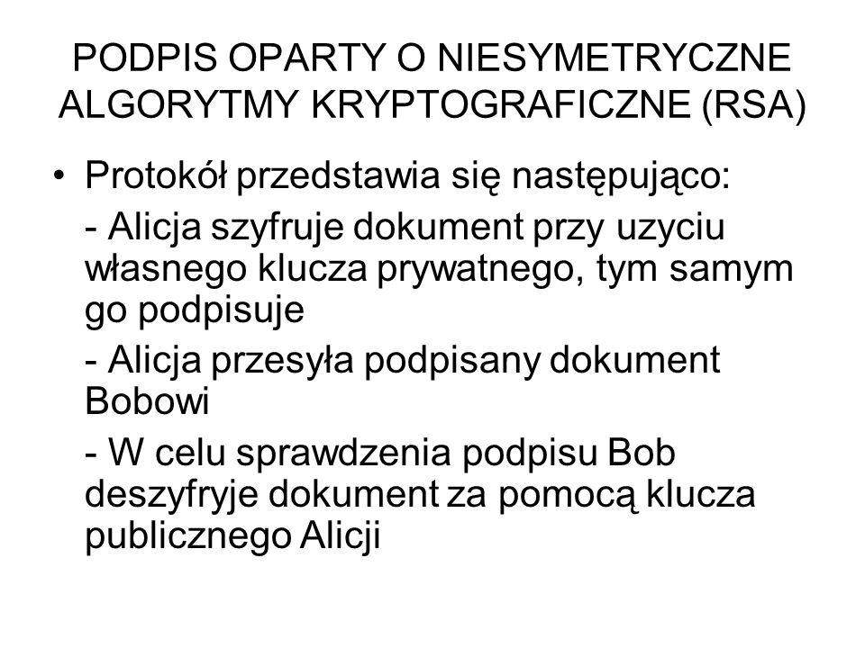 PODPIS OPARTY O NIESYMETRYCZNE ALGORYTMY KRYPTOGRAFICZNE (RSA) Protokół przedstawia się następująco: - Alicja szyfruje dokument przy uzyciu własnego k