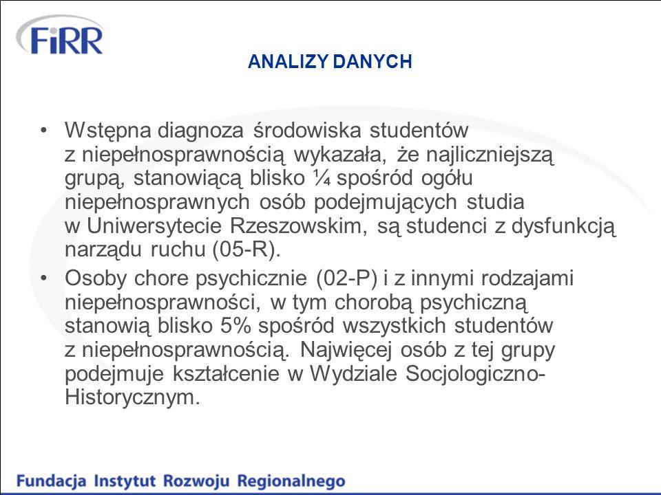 Do studentów z zaburzeniami psychicznymi kierujemy przede wszystkim ofertę specjalistycznych konsultacji psychologicznych, pedagogicznych i prawnych oraz warsztatów psychoedukacyjnych.