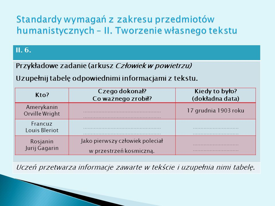 II. 6. Przykładowe zadanie (arkusz Człowiek w powietrzu) Uzupełnij tabelę odpowiednimi informacjami z tekstu. Uczeń przetwarza informacje zawarte w te