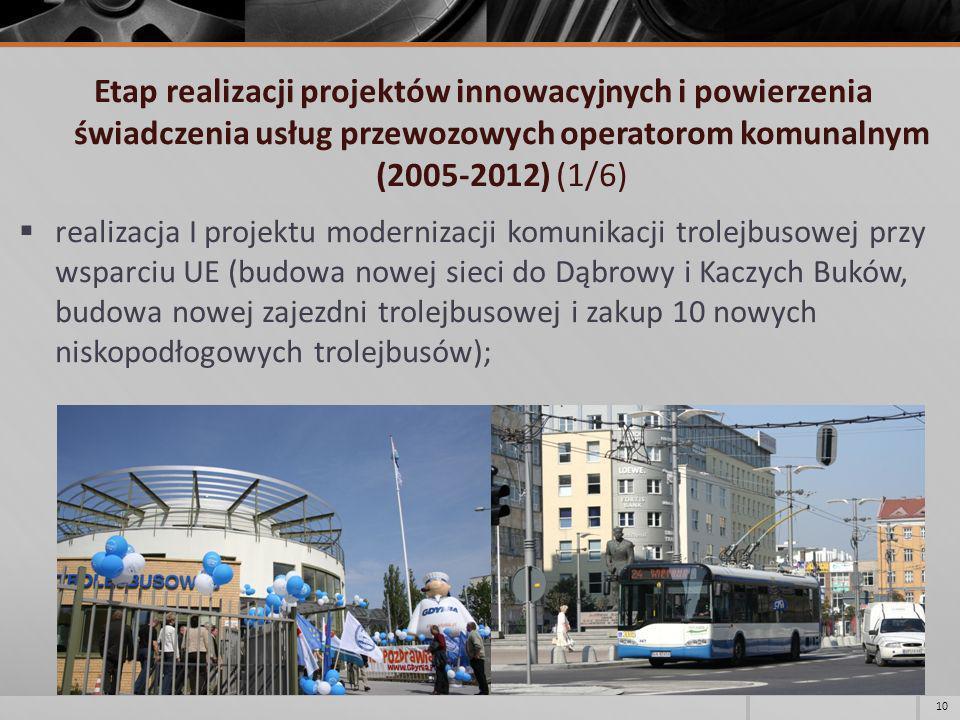 Etap realizacji projektów innowacyjnych i powierzenia świadczenia usług przewozowych operatorom komunalnym (2005-2012) (1/6) realizacja I projektu mod