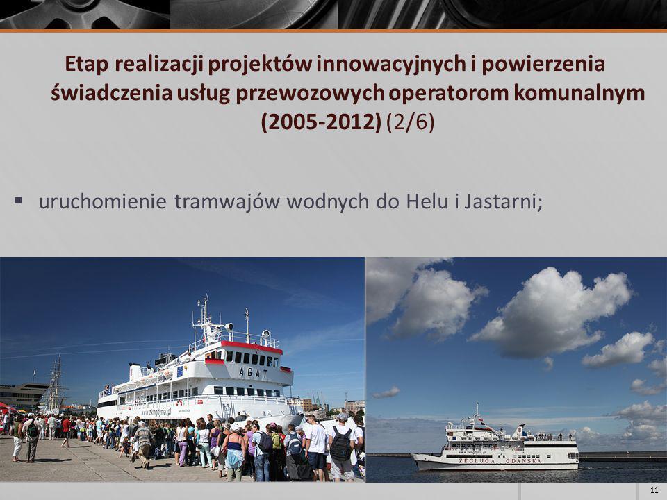 Etap realizacji projektów innowacyjnych i powierzenia świadczenia usług przewozowych operatorom komunalnym (2005-2012) (2/6) uruchomienie tramwajów wo