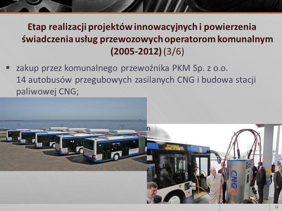 Etap realizacji projektów innowacyjnych i powierzenia świadczenia usług przewozowych operatorom komunalnym (2005-2012) (3/6) zakup przez komunalnego p