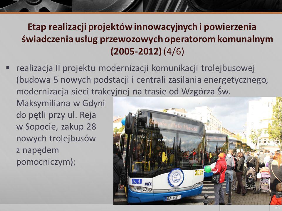Etap realizacji projektów innowacyjnych i powierzenia świadczenia usług przewozowych operatorom komunalnym (2005-2012) (4/6) realizacja II projektu mo