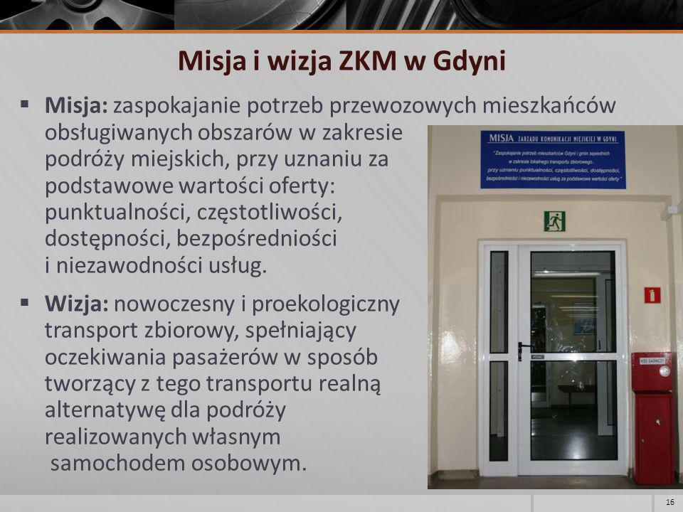 Misja i wizja ZKM w Gdyni Misja: zaspokajanie potrzeb przewozowych mieszkańców obsługiwanych obszarów w zakresie podróży miejskich, przy uznaniu za po