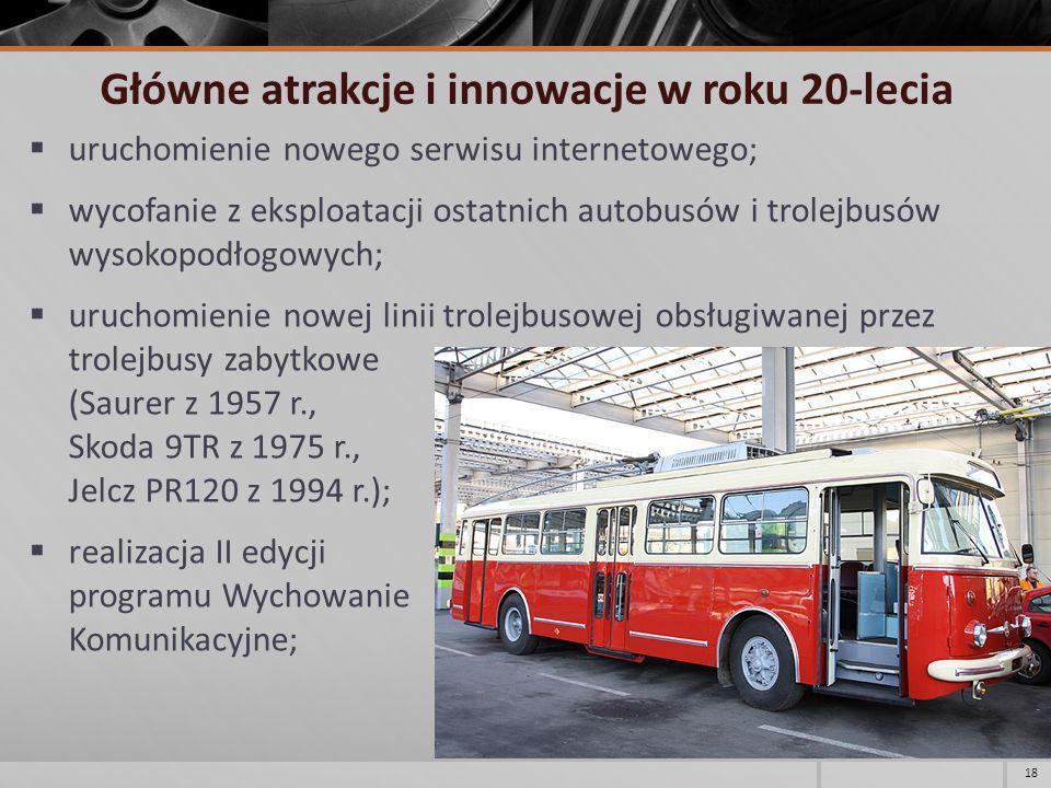 Główne atrakcje i innowacje w roku 20-lecia uruchomienie nowego serwisu internetowego; wycofanie z eksploatacji ostatnich autobusów i trolejbusów wyso