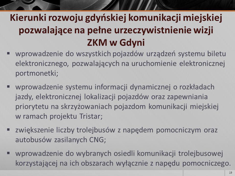 Kierunki rozwoju gdyńskiej komunikacji miejskiej pozwalające na pełne urzeczywistnienie wizji ZKM w Gdyni wprowadzenie do wszystkich pojazdów urządzeń