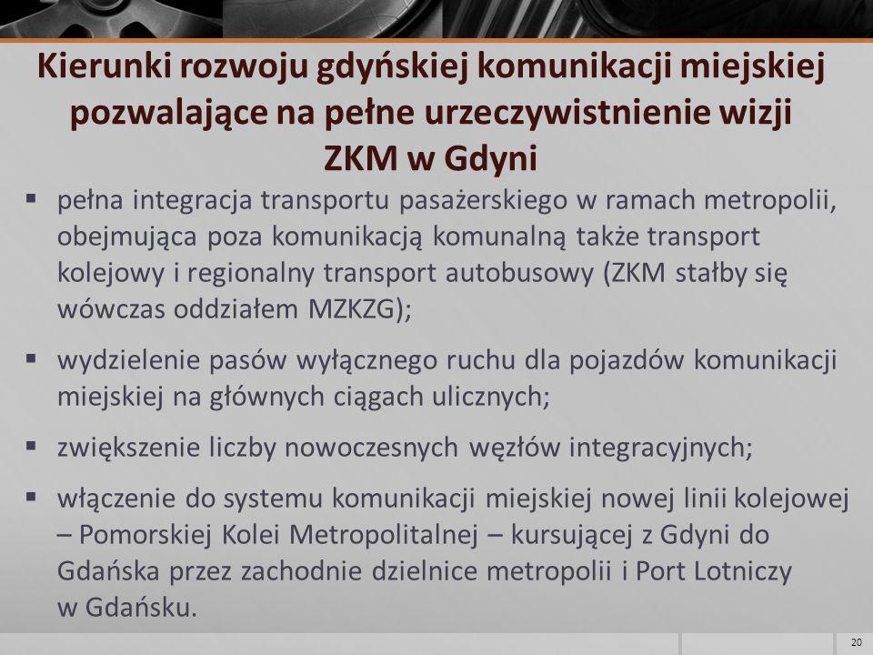 Kierunki rozwoju gdyńskiej komunikacji miejskiej pozwalające na pełne urzeczywistnienie wizji ZKM w Gdyni pełna integracja transportu pasażerskiego w