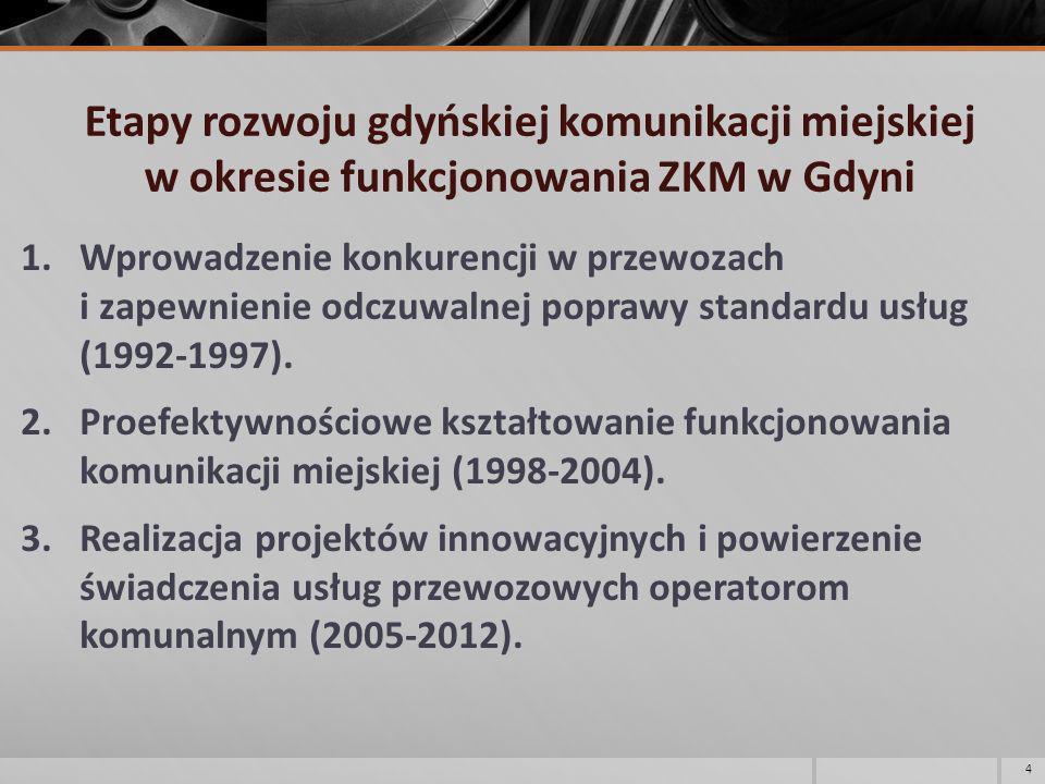 Etap realizacji projektów innowacyjnych i powierzenia świadczenia usług przewozowych operatorom komunalnym (2005-2012) (6/6) wprowadzenie elektronicznych biletów okresowych; upowszechnienie w pojazdach monitoringu oraz głosowego i wizualnego zapowiadania przystanków; przekształcenie ZKM z zakładu budżetowego w jednostkę budżetową; odejście od przetargowego zawierania umów z przewoźnikami komunalnymi na rzecz powierzenia; obniżenie poziomu odpłatności usług do 42%; wzrost jakości świadczonych usług znajdujący odzwierciedlenie w wynikach reprezentatywnych badań mieszkańców Gdyni powtarzanych co 2 lata z 3,39 w 1994 r.