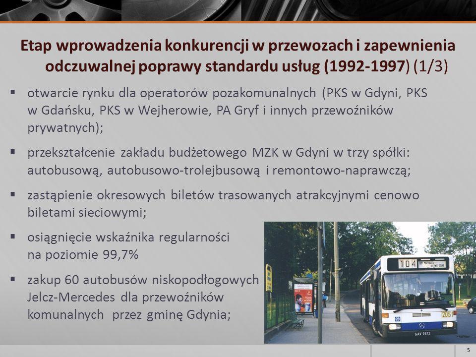 Misja i wizja ZKM w Gdyni Misja: zaspokajanie potrzeb przewozowych mieszkańców obsługiwanych obszarów w zakresie podróży miejskich, przy uznaniu za podstawowe wartości oferty: punktualności, częstotliwości, dostępności, bezpośredniości i niezawodności usług.