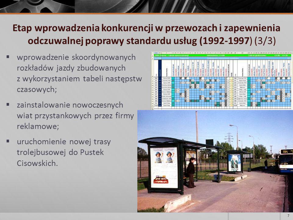 Etap proefektywnościowego kształtowania funkcjonowania komunikacji miejskiej (1998-2004) (1/2) wydzielenie Przedsiębiorstwa Komunikacji Trolejbusowej Sp.
