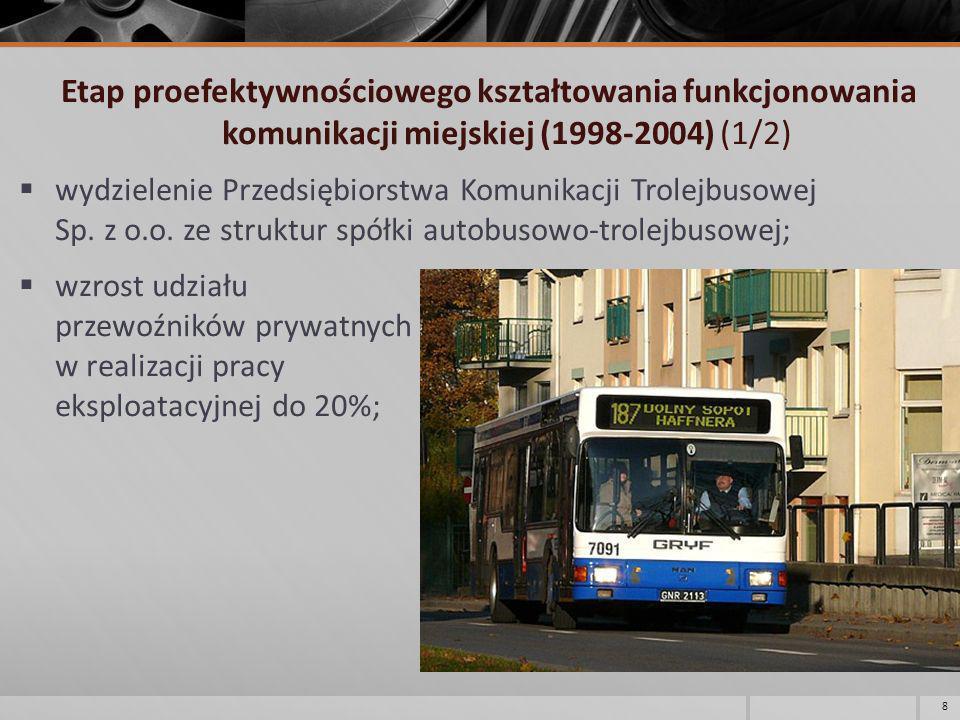 Etap proefektywnościowego kształtowania funkcjonowania komunikacji miejskiej (1998-2004) (2/2) prywatyzacja spółki remontowo-naprawczej; wzrost wskaźnika odpłatności usług do 73%; wprowadzenie mechanizmu odtwarzania taboru przez przewoźników komunalnych z własnych środków i źródeł zewnętrznych; przygotowanie Zintegrowanego Planu Rozwoju Transportu Publicznego w Gdyni jako podstawy inwestycji taborowych i infrastrukturalnych.