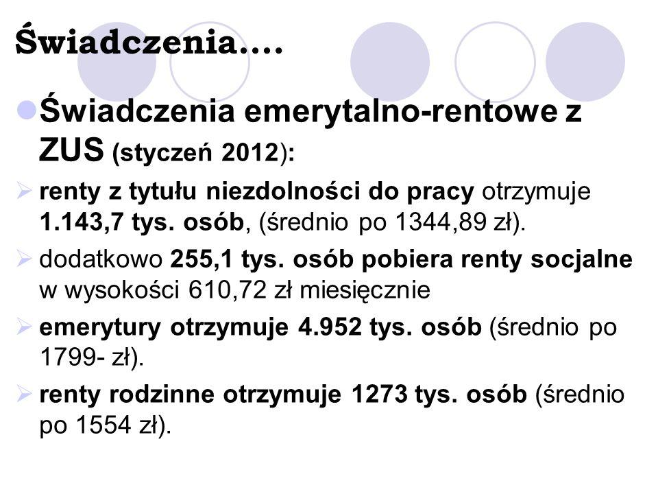 Świadczenia…. Świadczenia emerytalno-rentowe z ZUS (styczeń 2012): renty z tytułu niezdolności do pracy otrzymuje 1.143,7 tys. osób, (średnio po 1344,
