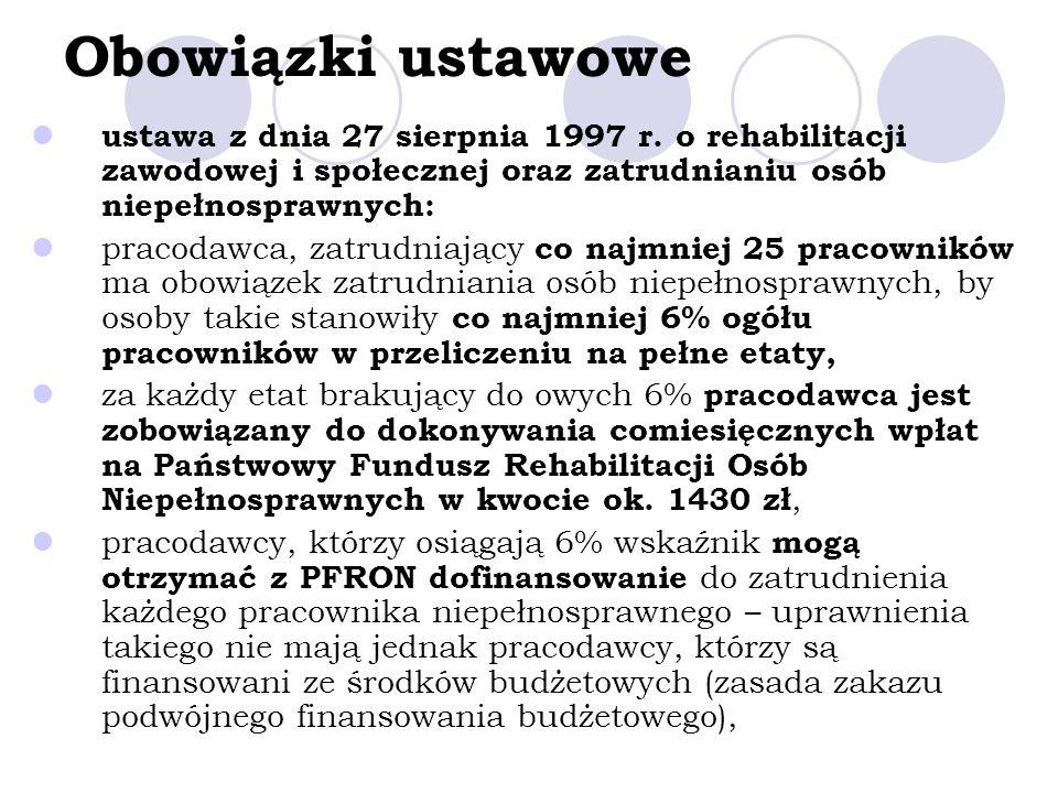 Obowiązki ustawowe ustawa z dnia 27 sierpnia 1997 r. o rehabilitacji zawodowej i społecznej oraz zatrudnianiu osób niepełnosprawnych: pracodawca, zatr