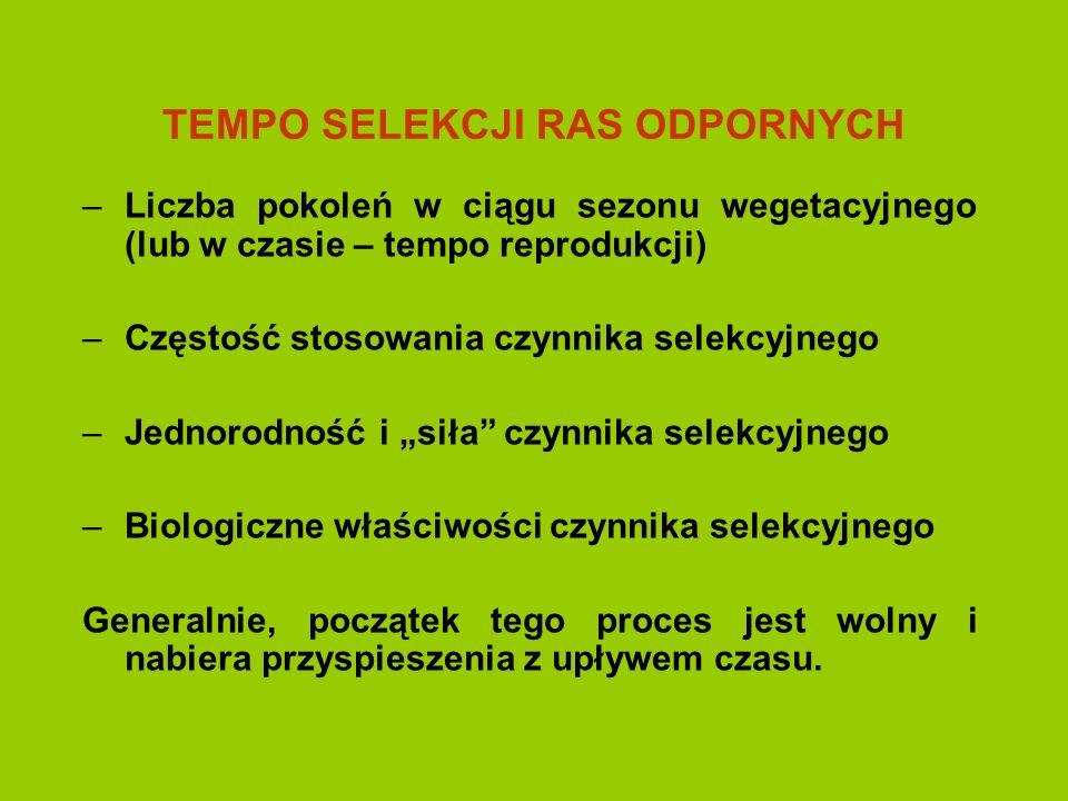 TEMPO SELEKCJI RAS ODPORNYCH –Liczba pokoleń w ciągu sezonu wegetacyjnego (lub w czasie – tempo reprodukcji) –Częstość stosowania czynnika selekcyjneg
