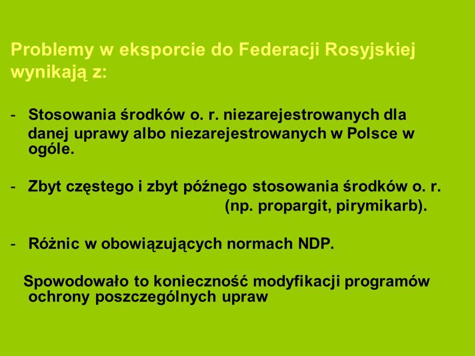 Problemy w eksporcie do Federacji Rosyjskiej wynikają z: -Stosowania środków o. r. niezarejestrowanych dla danej uprawy albo niezarejestrowanych w Pol