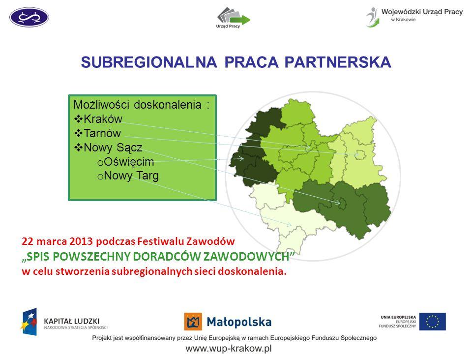 SUBREGIONALNA PRACA PARTNERSKA Możliwości doskonalenia : Kraków Tarnów Nowy Sącz o Oświęcim o Nowy Targ 22 marca 2013 podczas Festiwalu Zawodów SPIS P