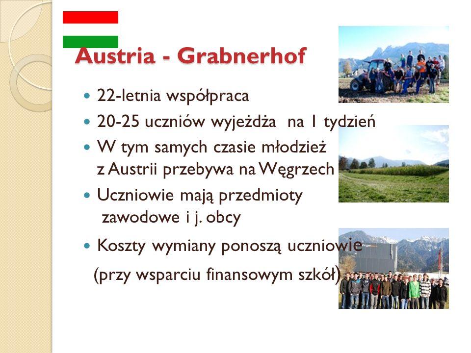 Austria - Grabnerhof 22-letnia współpraca 20-25 uczniów wyjeżdża na 1 tydzień W tym samych czasie młodzież z Austrii przebywa na Węgrzech Uczniowie ma