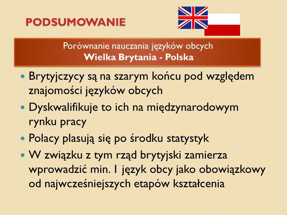 PODSUMOWANIE Porównanie nauczania języków obcych Wielka Brytania - Polska Porównanie nauczania języków obcych Wielka Brytania - Polska Brytyjczycy są